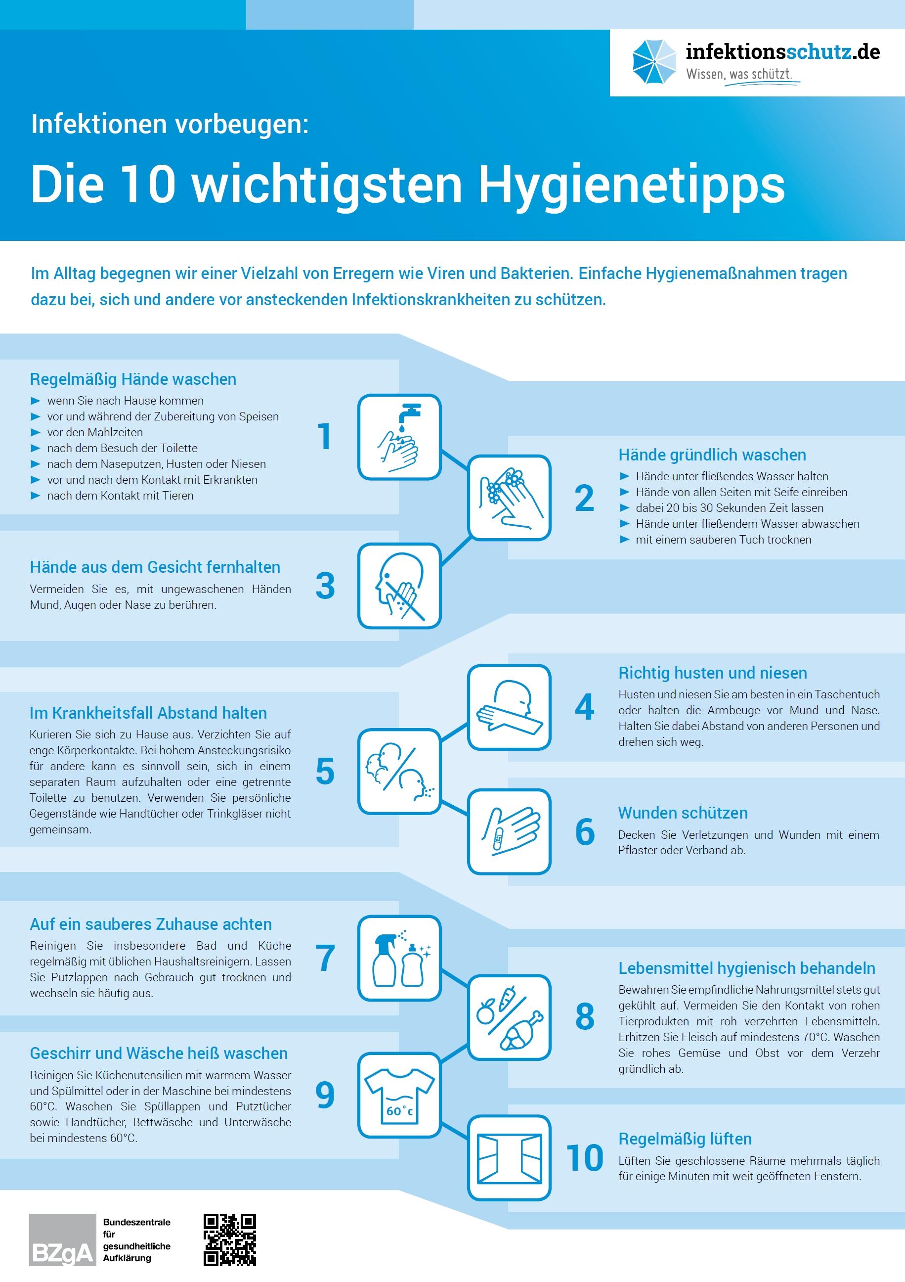 Desinfektionstipps